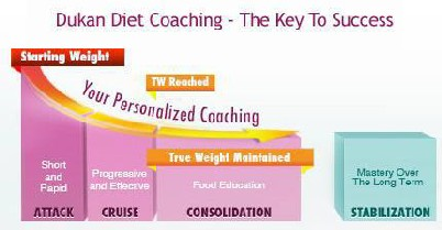 diet_coaching
