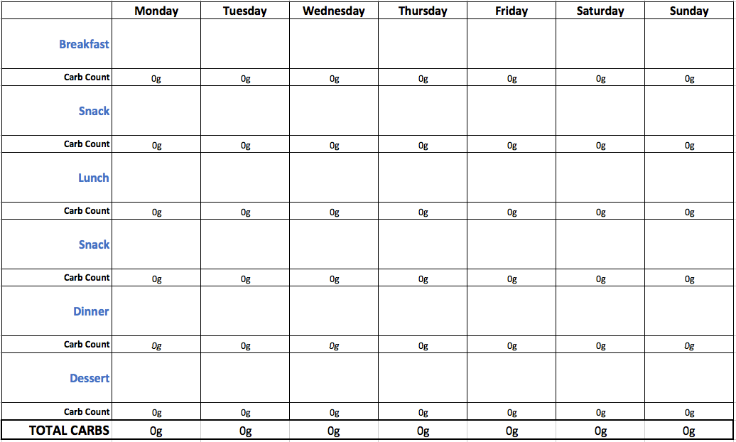 Low Carb Meal Planning Chart