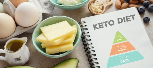 Understanding what foods to eat & avoid on the Keto diet